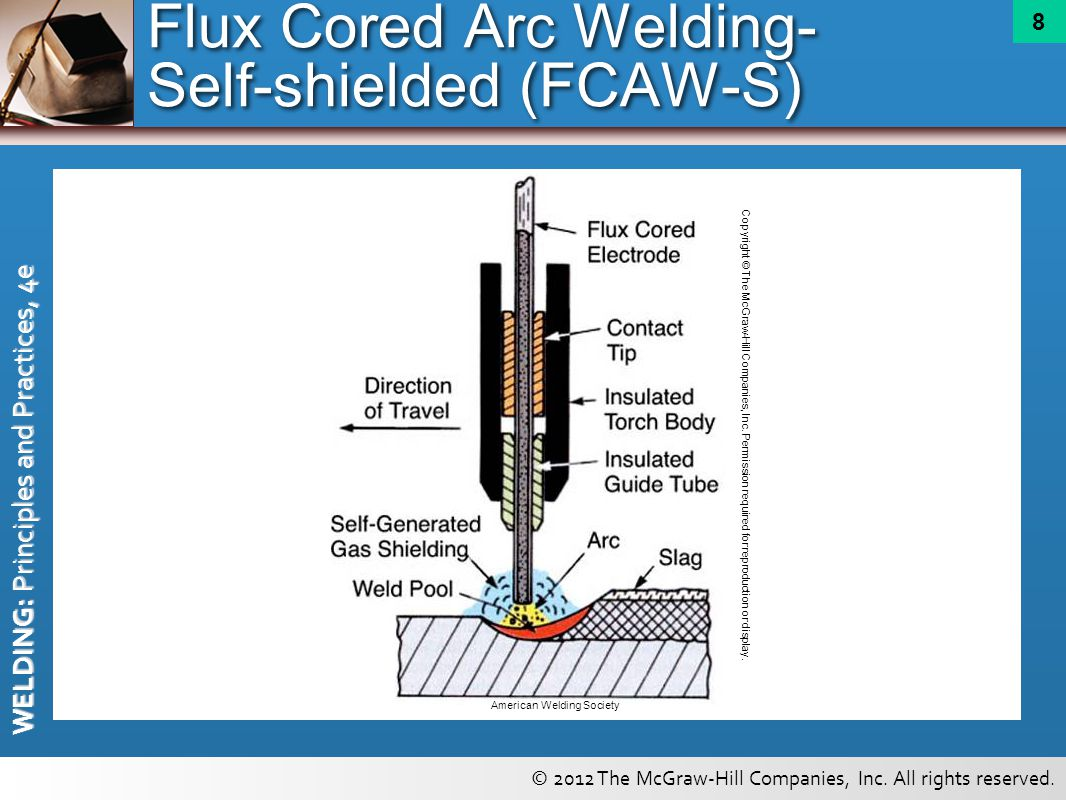 gas metal arc and flux cored arc welding principles