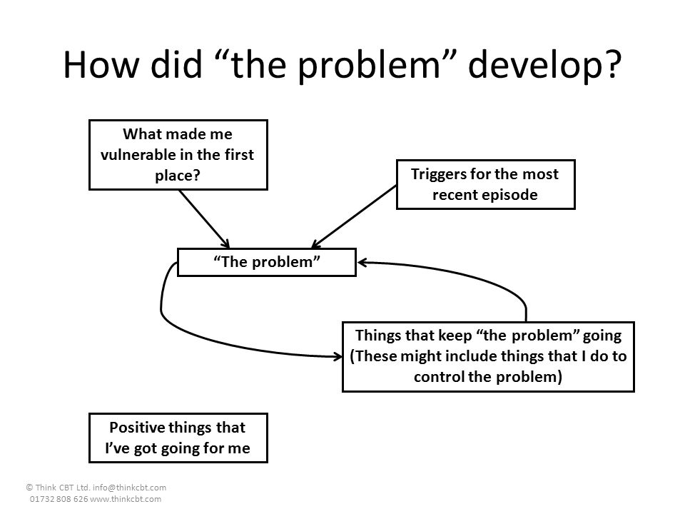 How did the problem develop