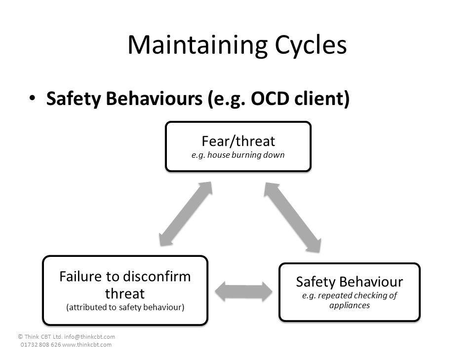 Maintaining Cycles Safety Behaviours (e.g. OCD client)