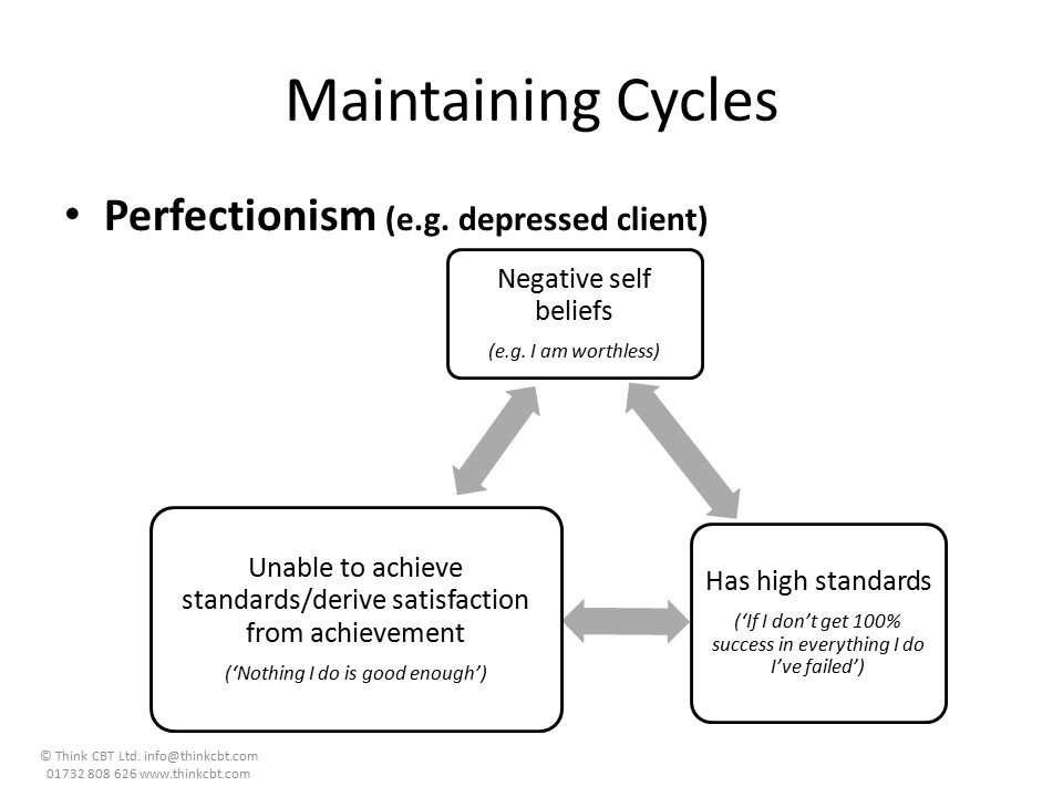 Maintaining Cycles Perfectionism (e.g. depressed client)