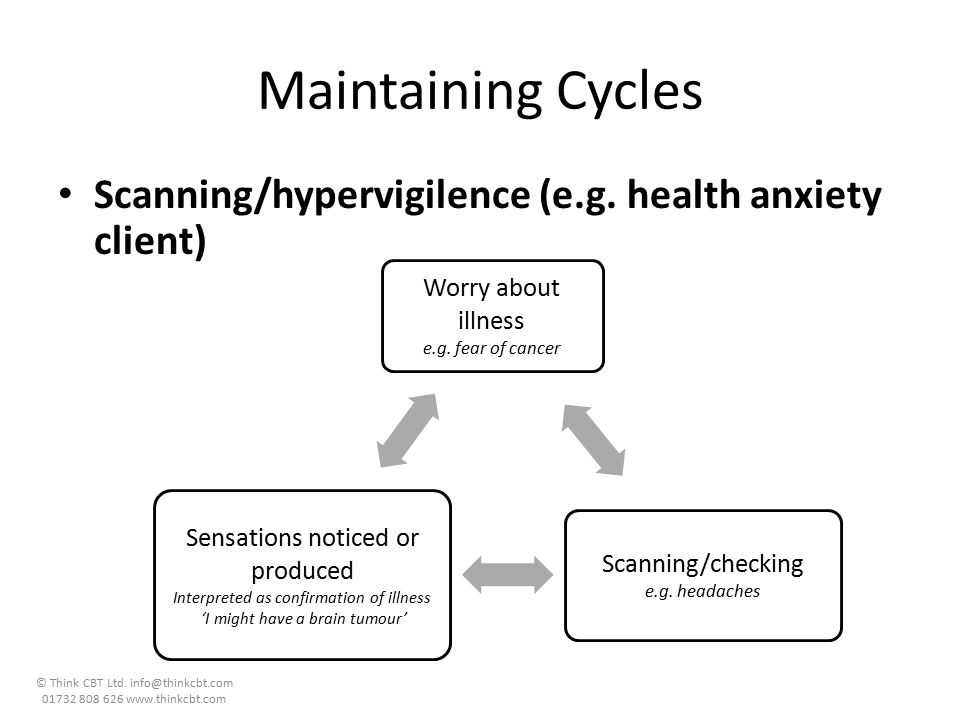 Maintaining Cycles Scanning/hypervigilence (e.g. health anxiety client) Worry about illness. e.g. fear of cancer.