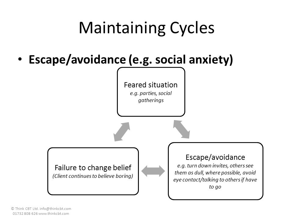 Maintaining Cycles Escape/avoidance (e.g. social anxiety)