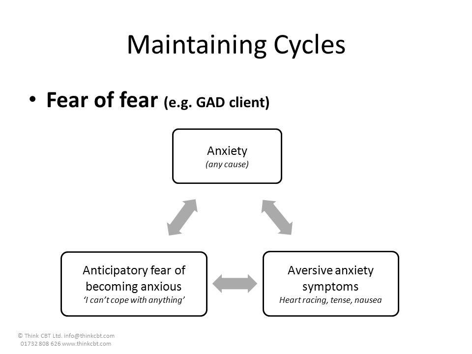 Maintaining Cycles Fear of fear (e.g. GAD client)