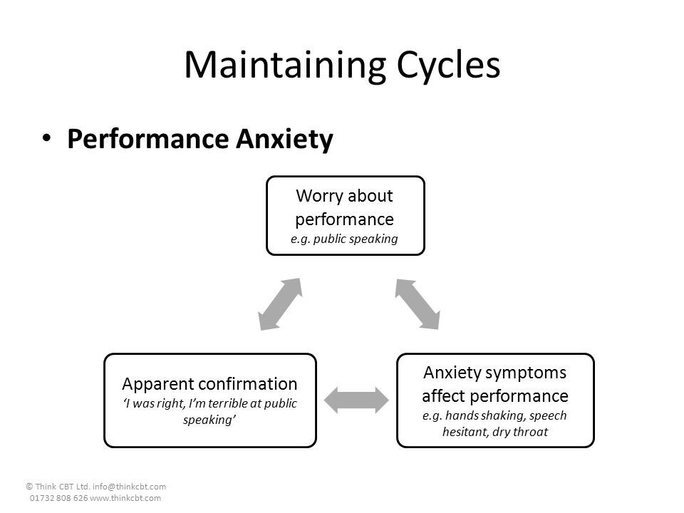 Maintaining Cycles Performance Anxiety