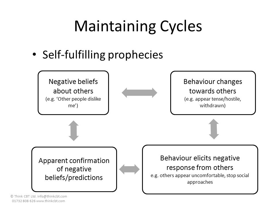 Maintaining Cycles Self-fulfilling prophecies