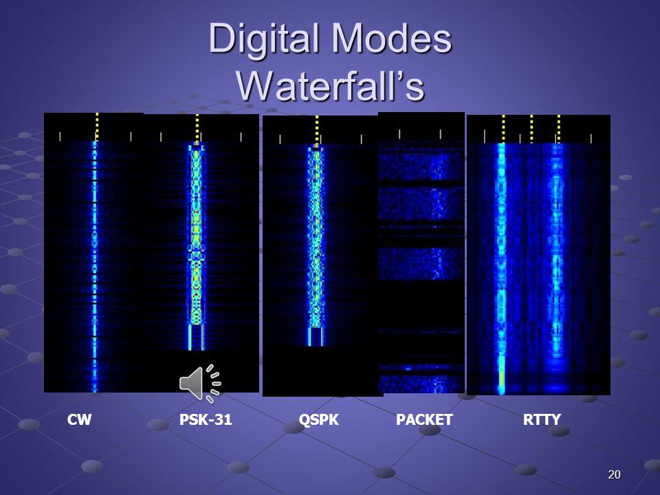 Digital Modes Waterfall's