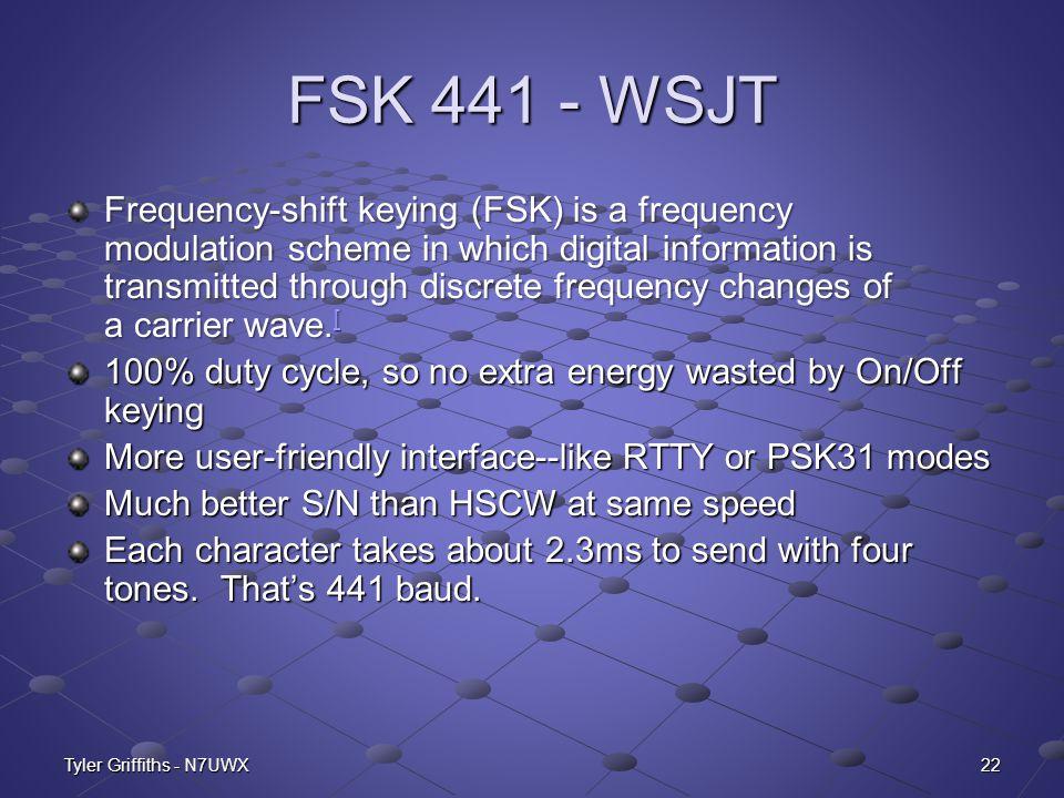 Soundcard Digital Communications
