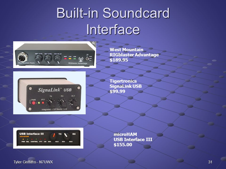 Built-in Soundcard Interface