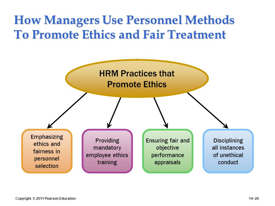 human resource management practices and employees' Human resource management (hrm) • is the policies, practices, and systems that influence employees' behavior, attitudes, and performance many companies referred to human resource management as involving people practice.