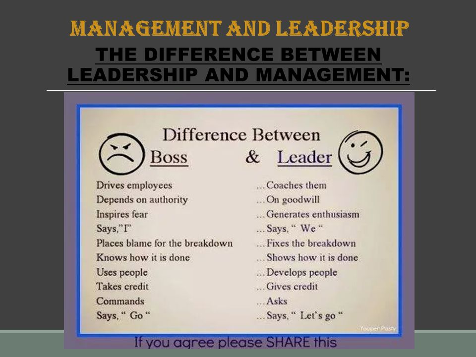 good manager always good leader leadership management diff While a manager and leader have very different characteristics which help them succeed, it is those leadership and managerial qualities which come together to make a good manager, who should also be a leader.