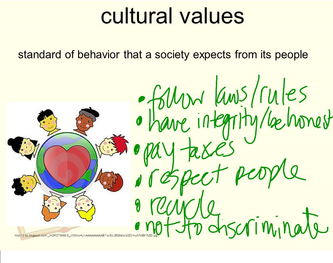 Cultural and Social Values Meaning Differences with Examples