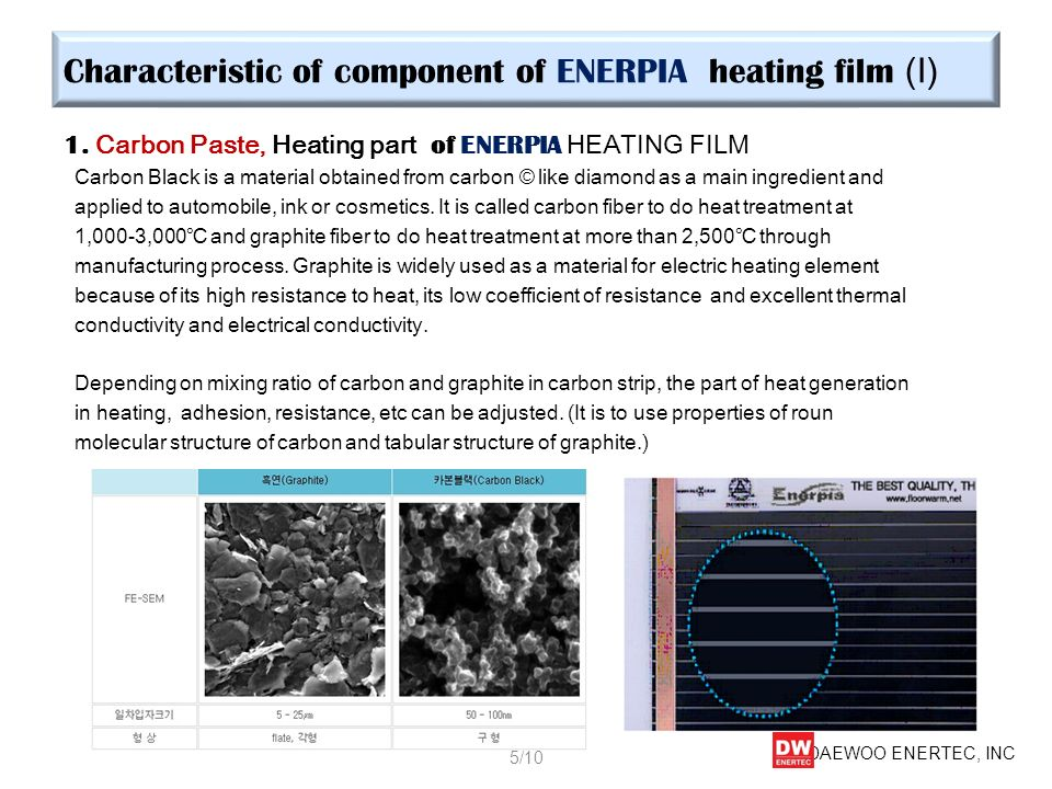 Characteristic of component of ENERPIA heating film (Ⅰ)