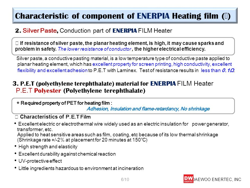 Characteristic of component of ENERPIA Heating film (Ⅱ)