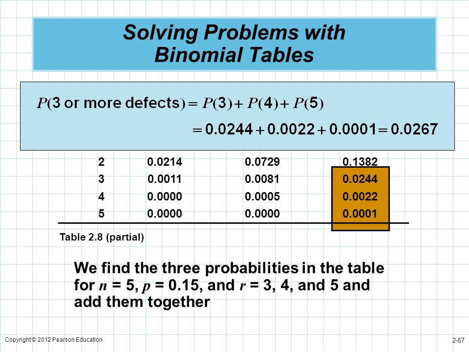 real analysis solved problems in probability