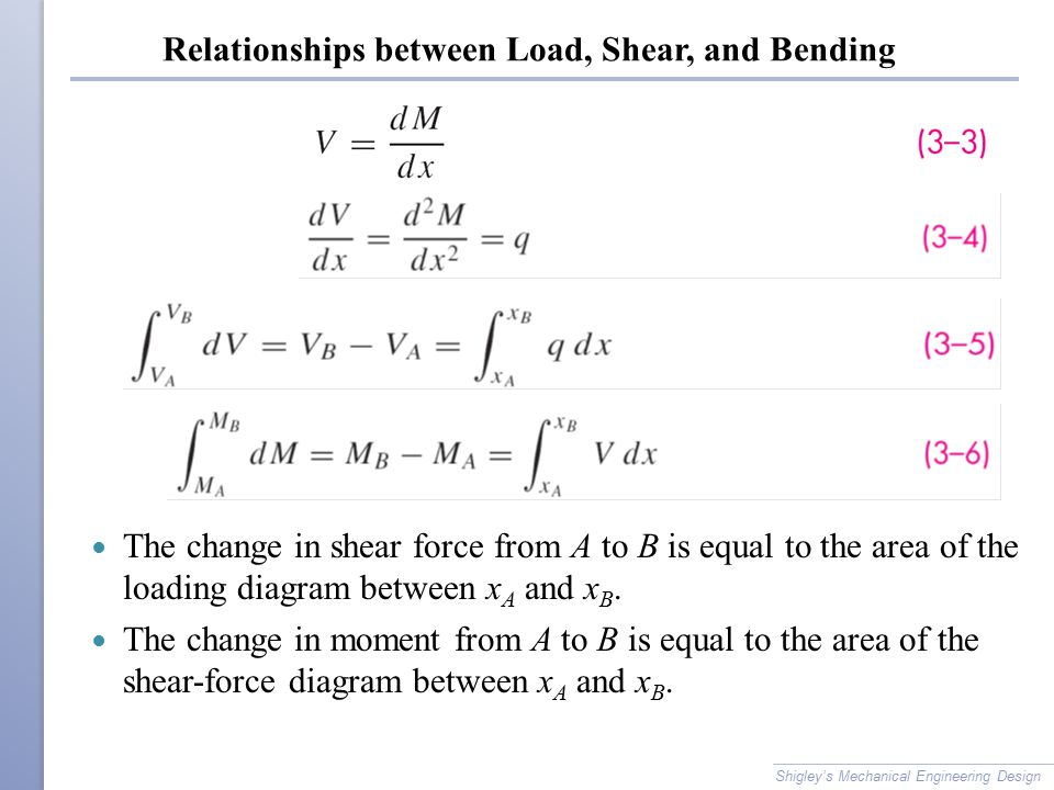 relationship between normal and shear stresses