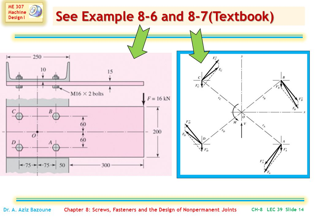 See Example 8-6 and 8-7(Textbook)