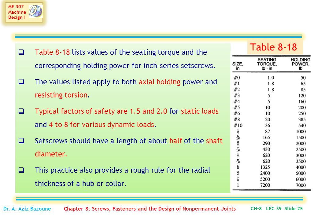 Table 8-18 Table 8-18 lists values of the seating torque and the corresponding holding power for inch-series setscrews.