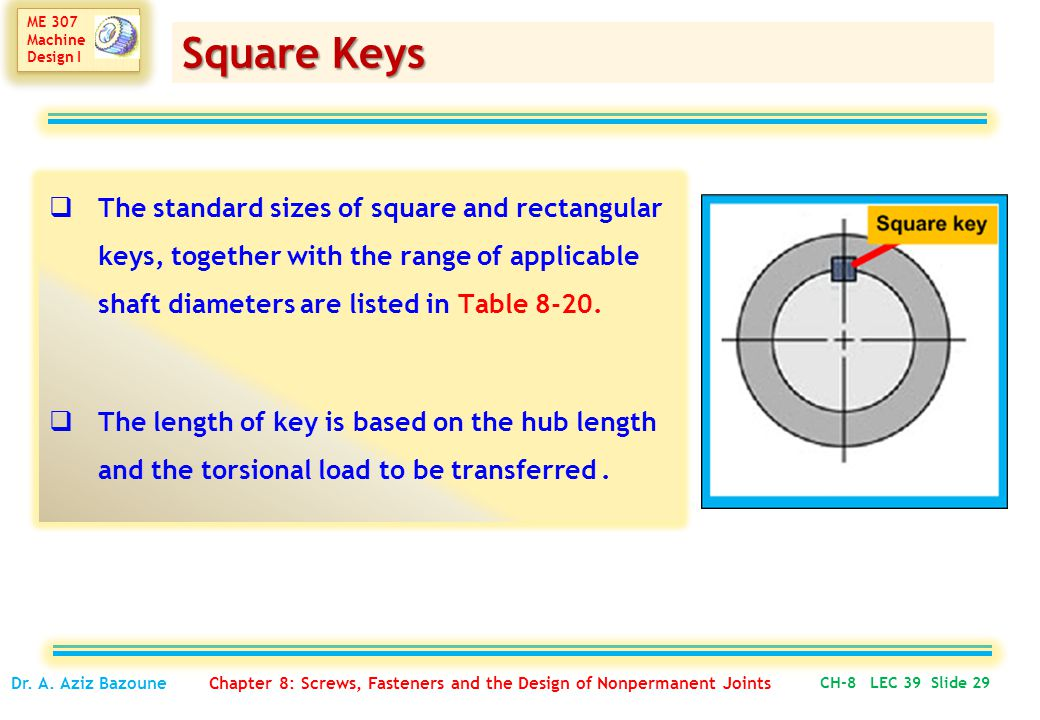 Square Keys The standard sizes of square and rectangular keys, together with the range of applicable shaft diameters are listed in Table 8-20.