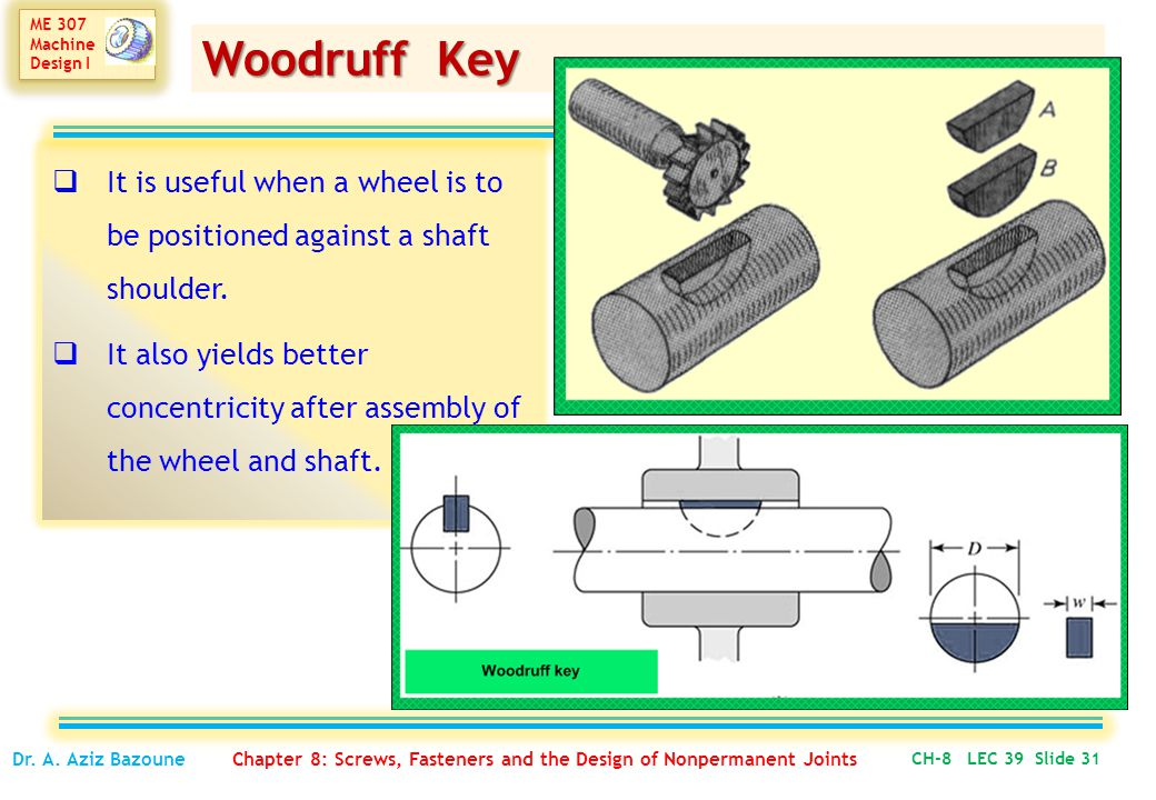 Woodruff Key It is useful when a wheel is to be positioned against a shaft shoulder.