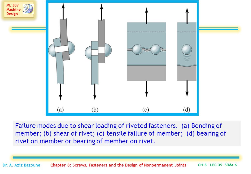 Failure modes due to shear loading of riveted fasteners
