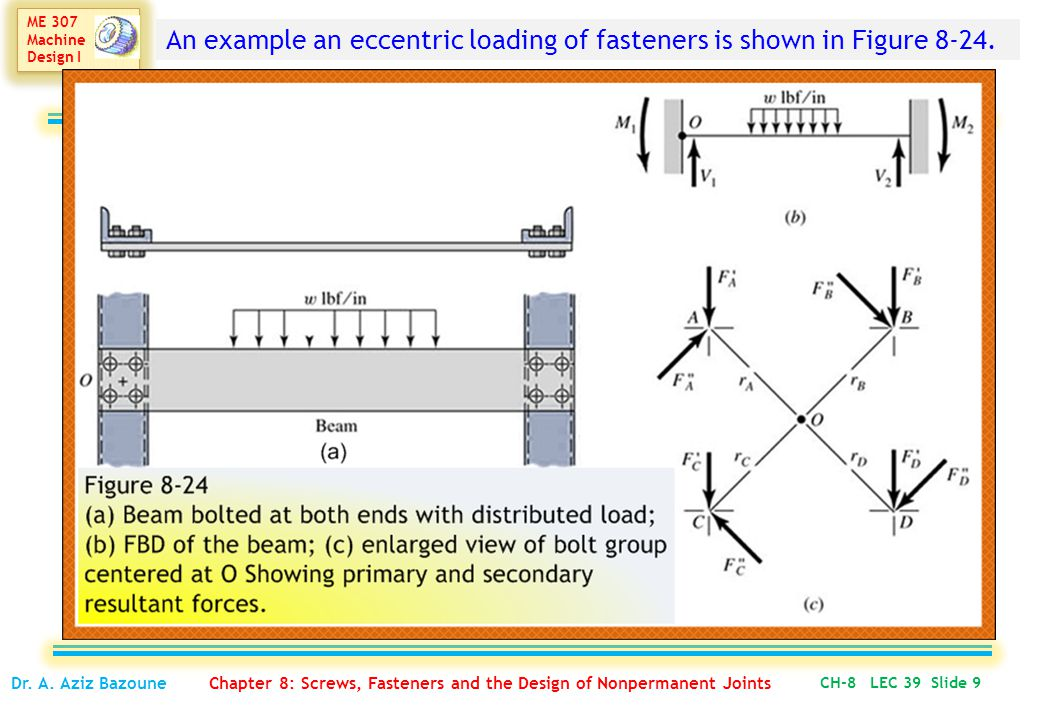 An example an eccentric loading of fasteners is shown in Figure 8-24.