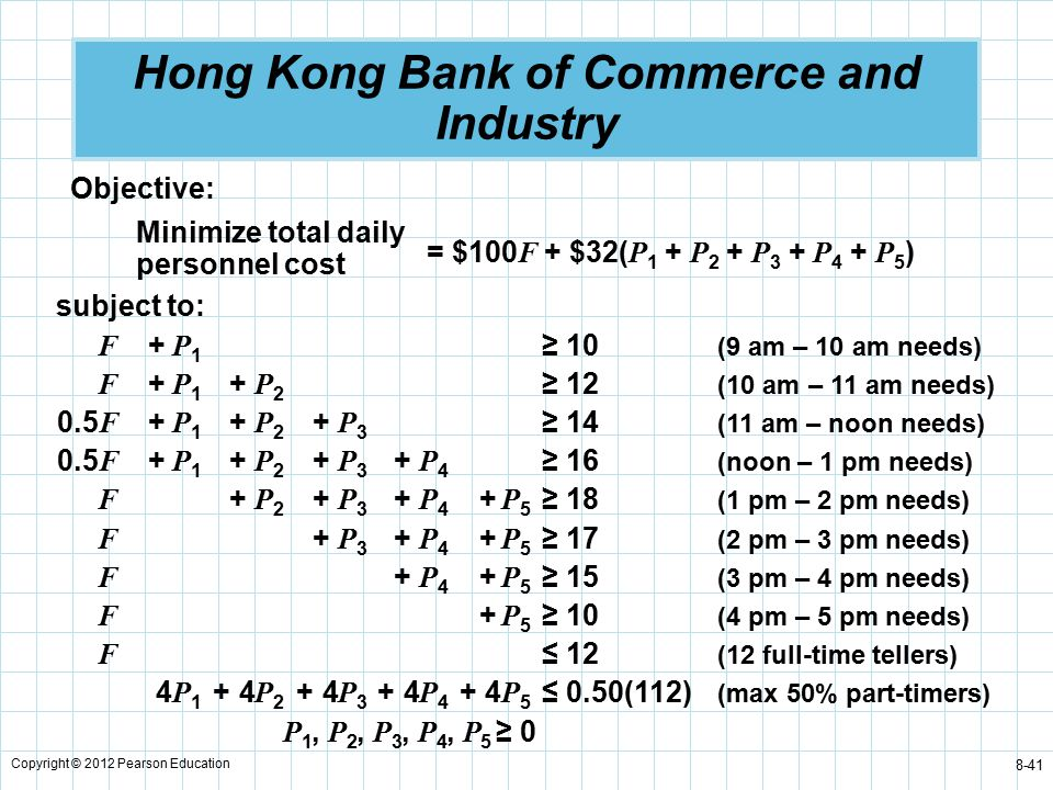an analysis of the banking industry in hong kong Industry analysis access financial information on specific banks as well as analyses on the banking industry and economic trends.