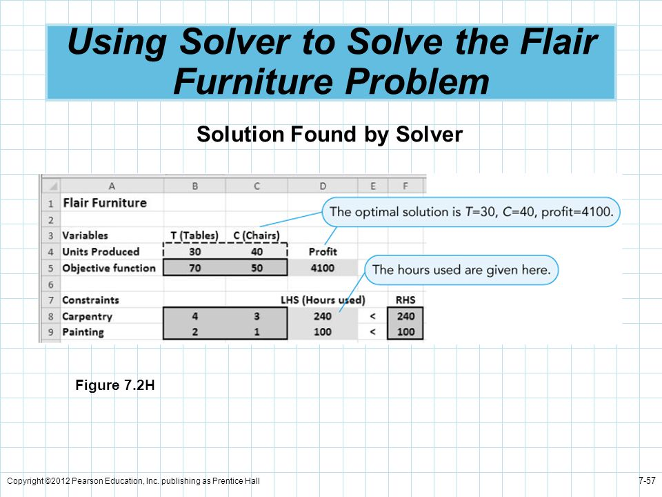 graphical and computer based methods of solving lp problems differ The nature of the programmes a computer scientist has to conceive often   ficiently solve some particular problems and to provide an optimal solution (or at   the difference between the provided solution and the optimal value) by using   in fact, in 1947, gb dantzig conceived the simplex method to solve military  planning.