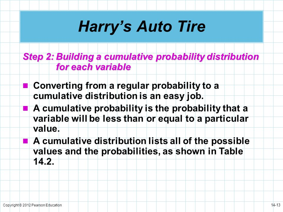 Harry's Auto Tire Step 2: Building a cumulative probability distribution for each variable.