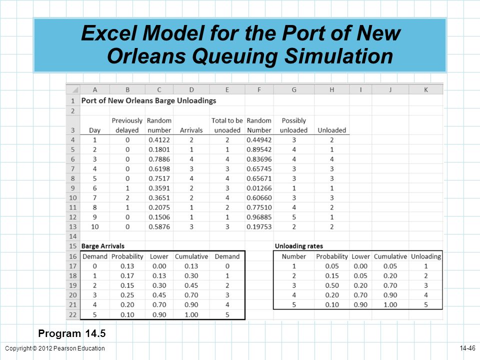 Excel Model for the Port of New Orleans Queuing Simulation