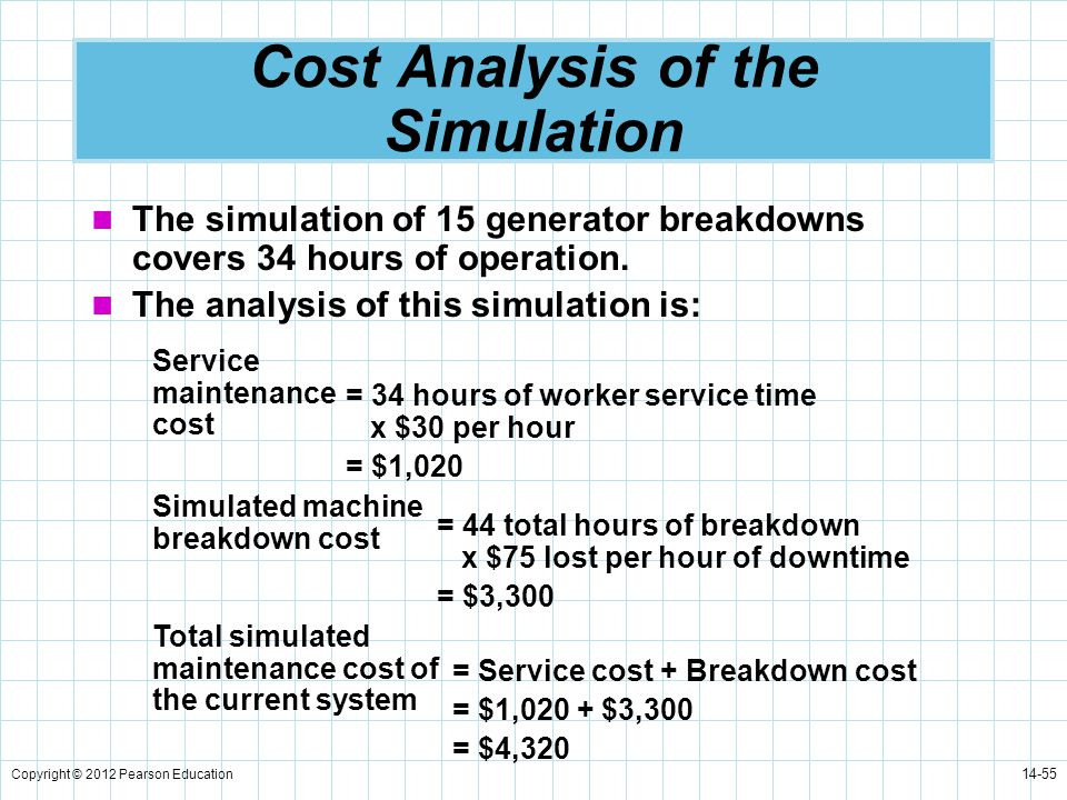 Cost Analysis of the Simulation