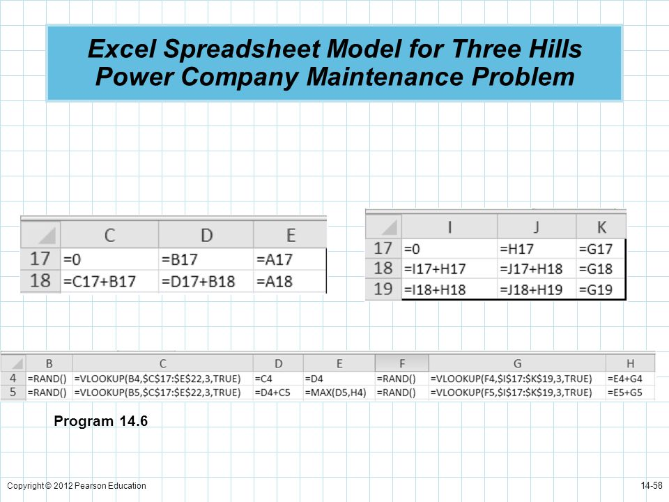 Excel Spreadsheet Model for Three Hills Power Company Maintenance Problem