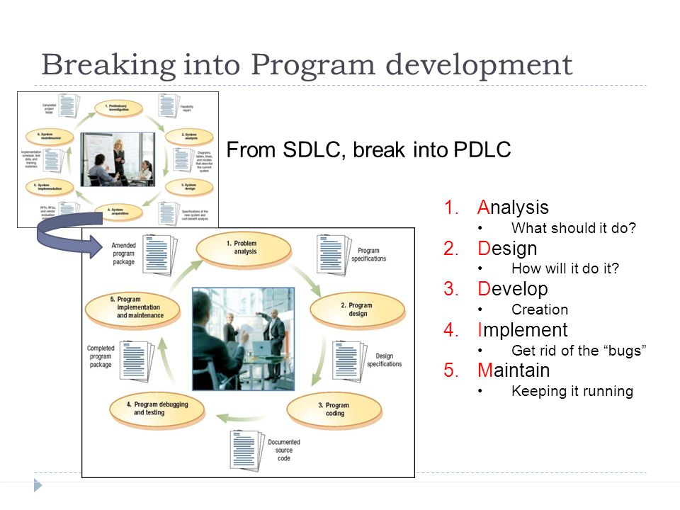 Breaking into Program development
