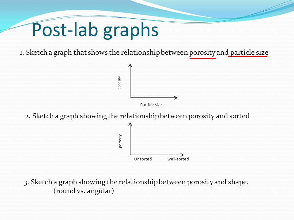 particle size and porosity relationship