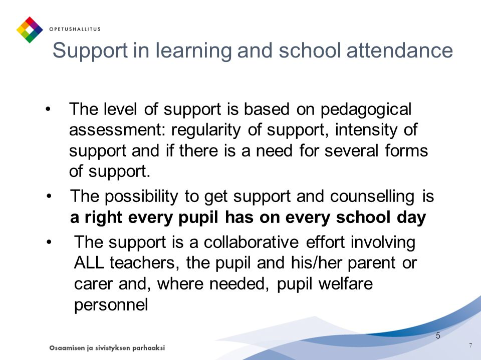 Support in learning and school attendance