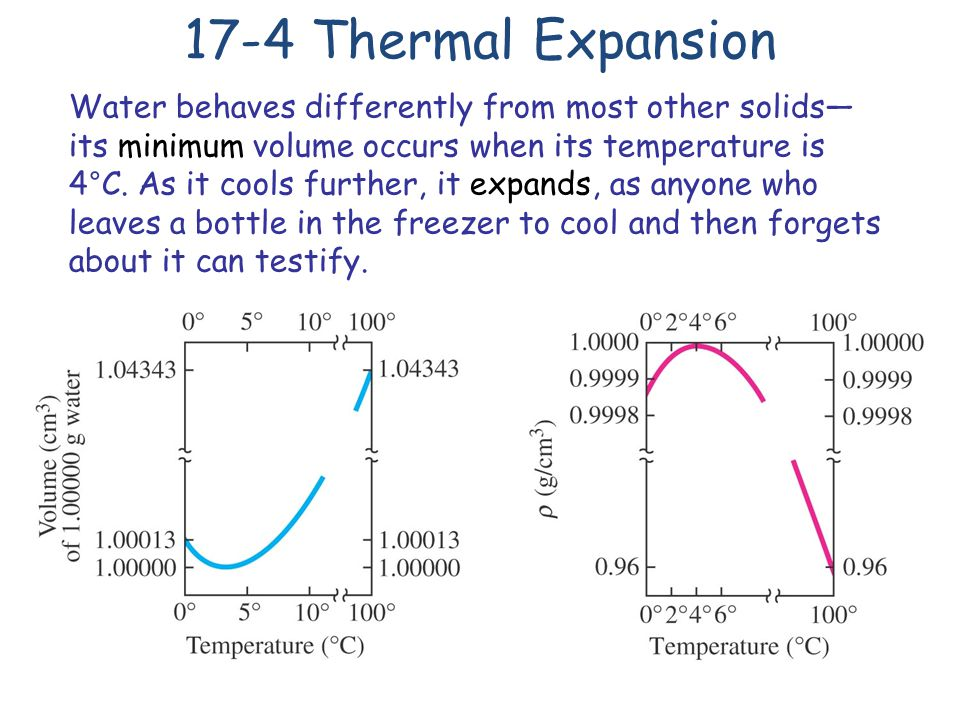 temp and pressure relationship to temperature