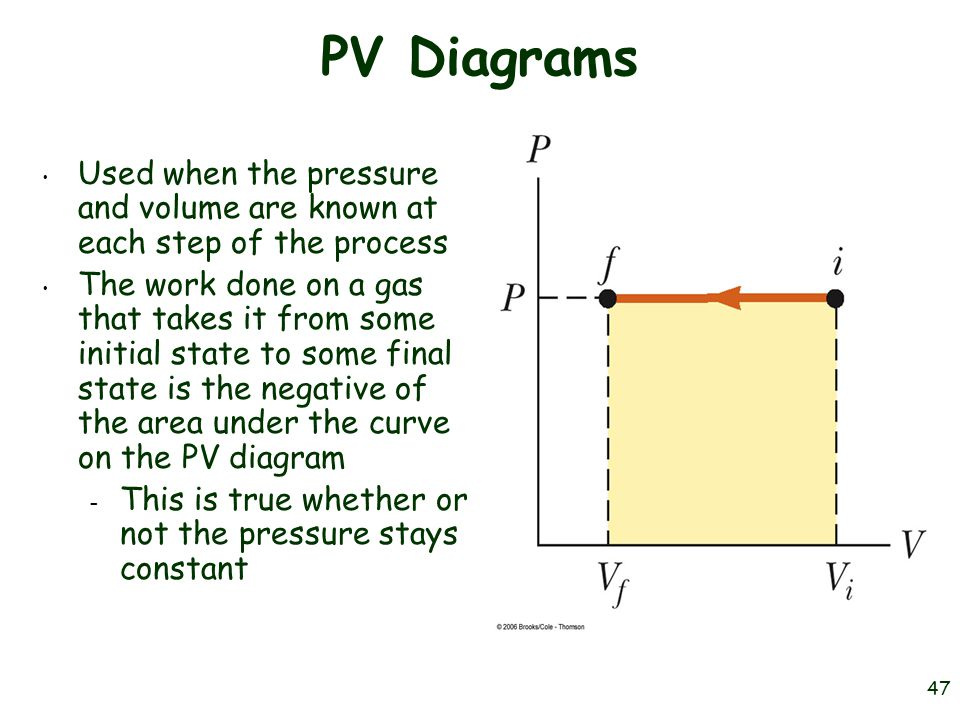 pv diagram examples heat engines lecture #6 hnrt 228 spring february ppt video ... #7