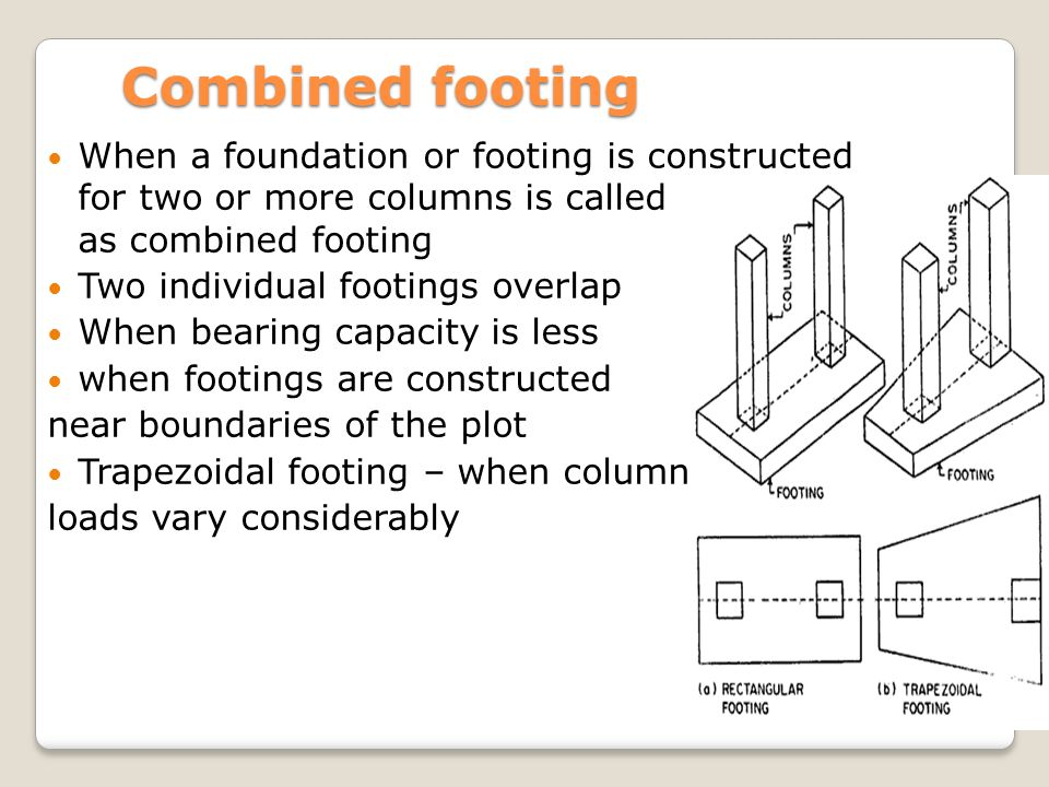 Combined footing When a foundation or footing is constructed for two or more columns is called as combined footing.