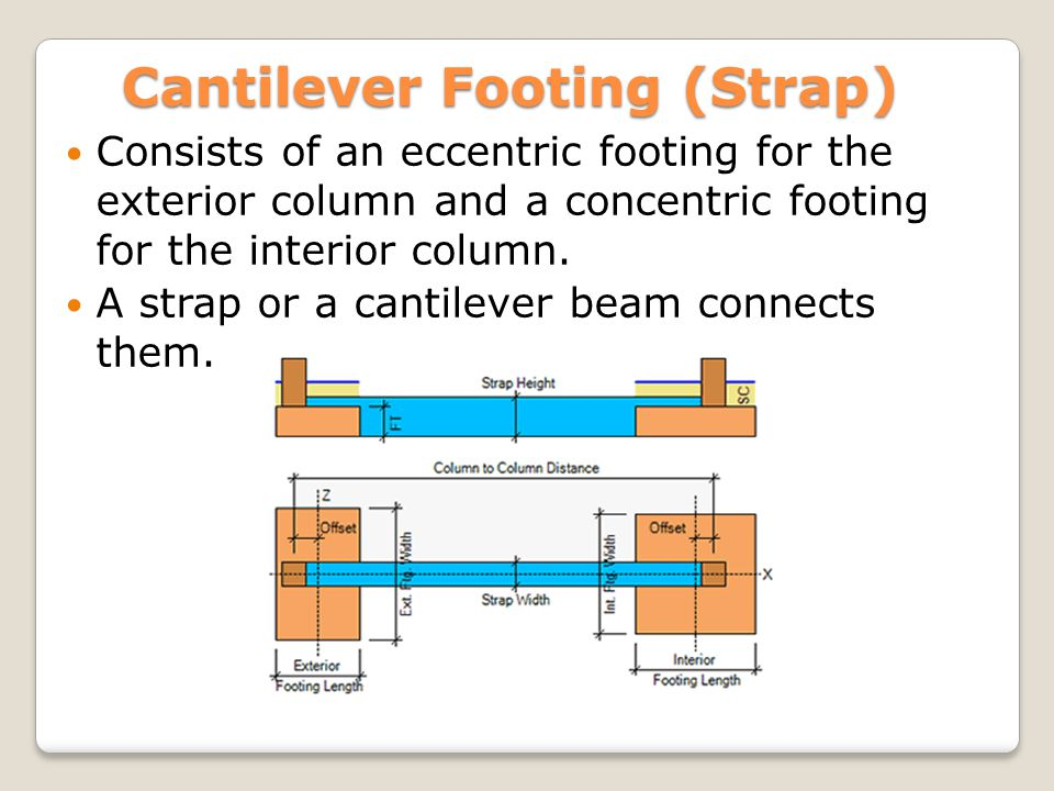 Cantilever Footing (Strap)