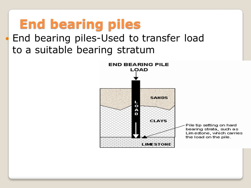 End bearing piles End bearing piles-Used to transfer load to a suitable bearing stratum