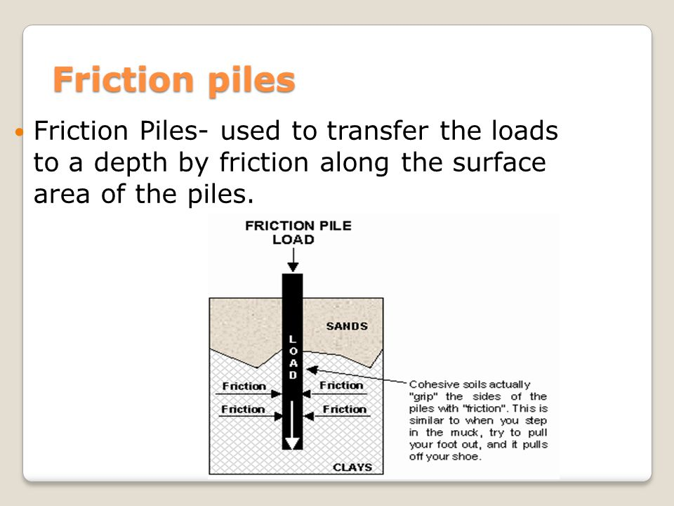 Friction piles Friction Piles- used to transfer the loads to a depth by friction along the surface area of the piles.