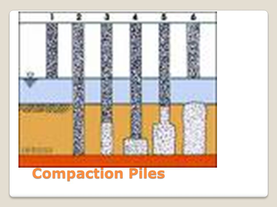 Compaction Piles