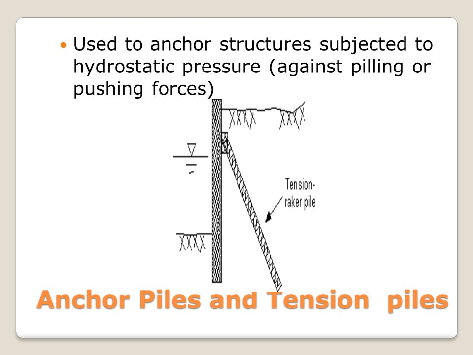 Anchor Piles and Tension piles