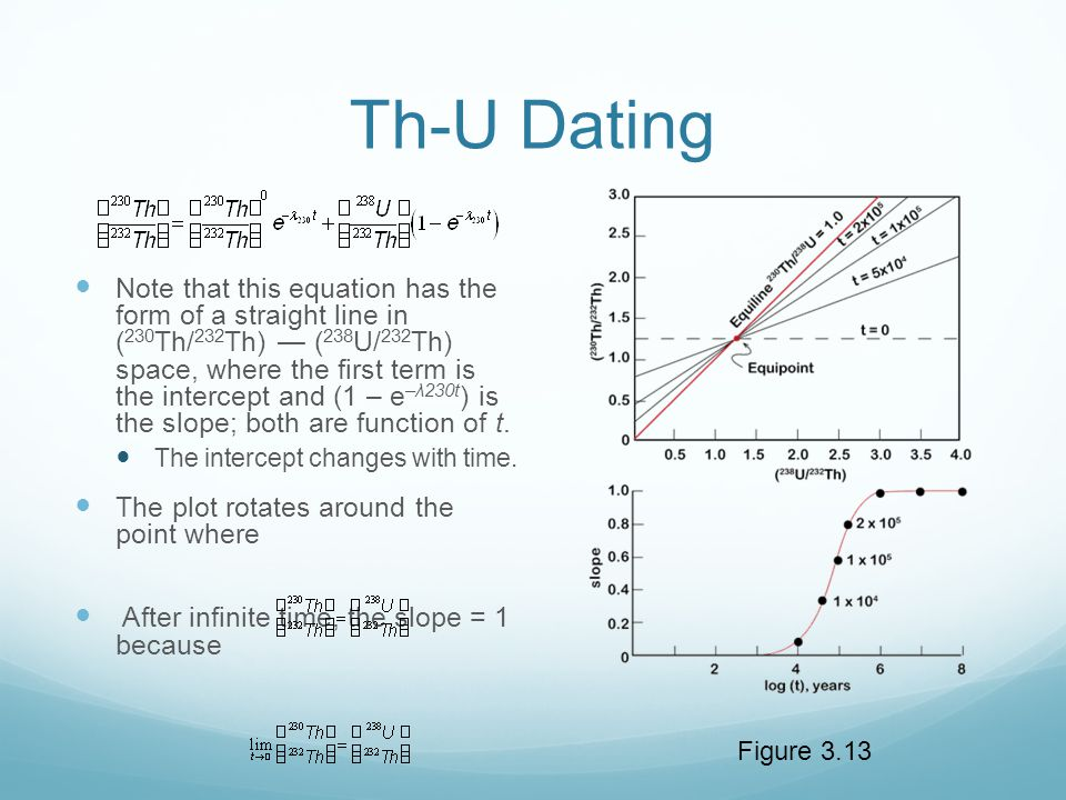 How does isochron dating work 7
