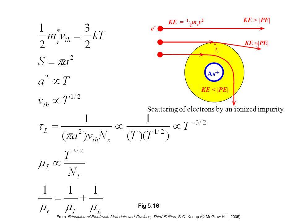 epub complex numbers