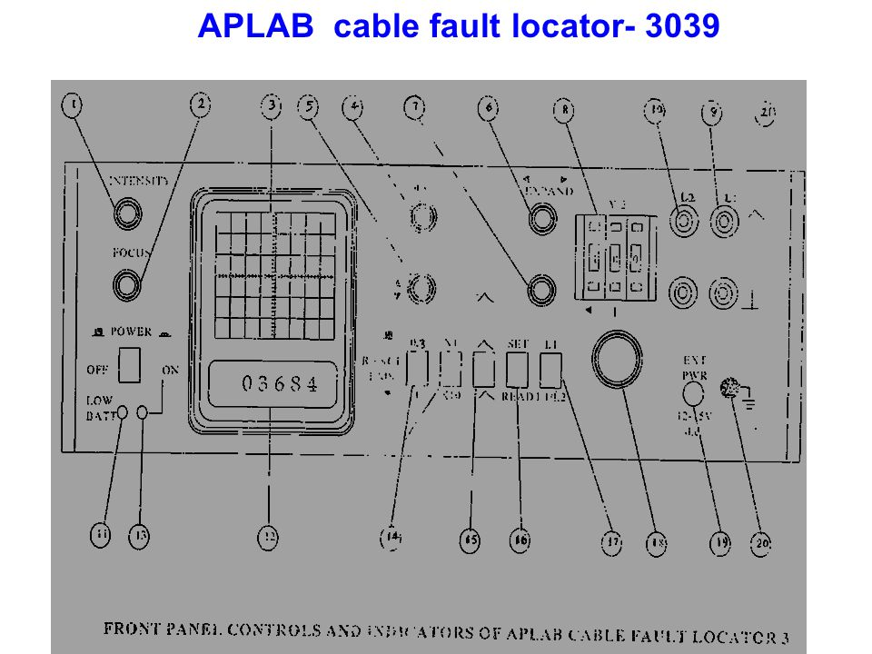 Cable Fault Locating : Cable fault localisation ppt video online download