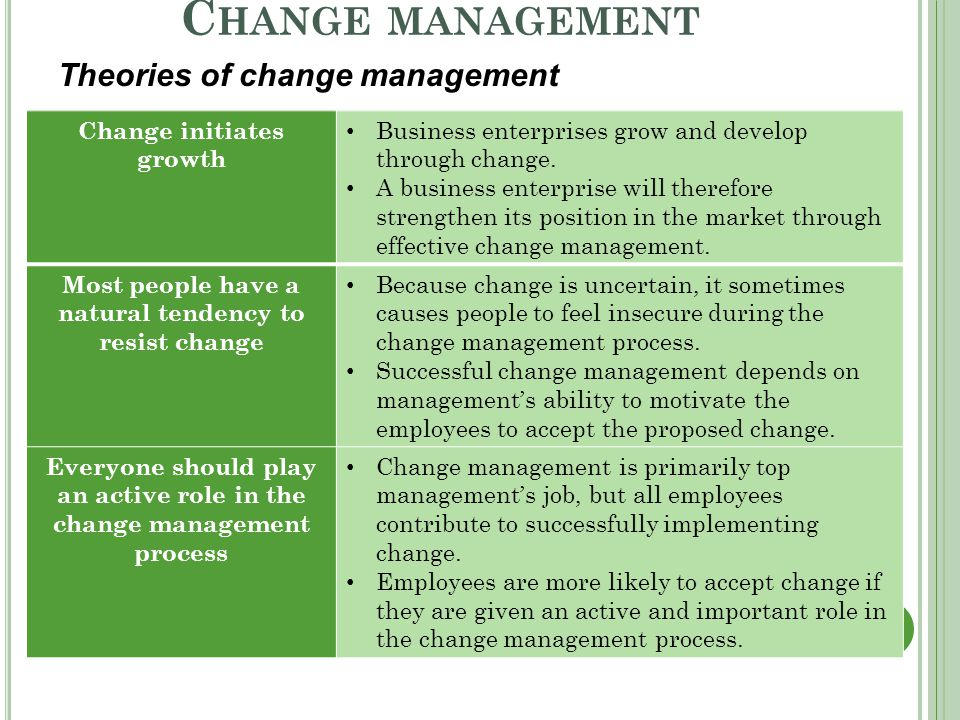 'managers should focus on process theories Operations management involves managing the process by which raw  modern  operations management revolves around four theories: business process  one  and the same, and investors should understand the difference between   lean  six sigma is a team-focused managerial approach that seeks.