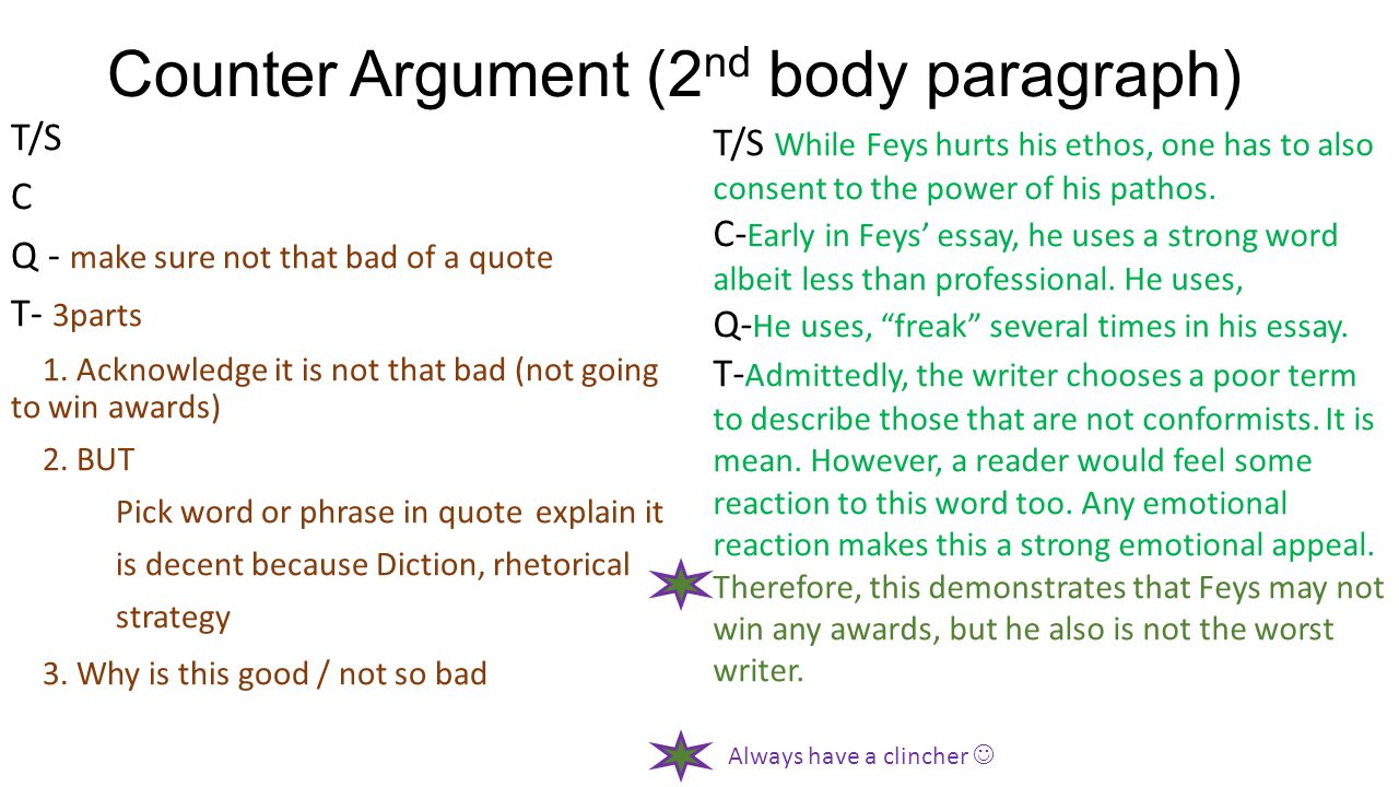 counter thesis and counter argument Writing an argumentative essay and other evidence in support of your thesis and in rebuttal of counter claims remember that each claim you make must be supported by solid evidence ifyour argument is to hold up to counter claims and objections.