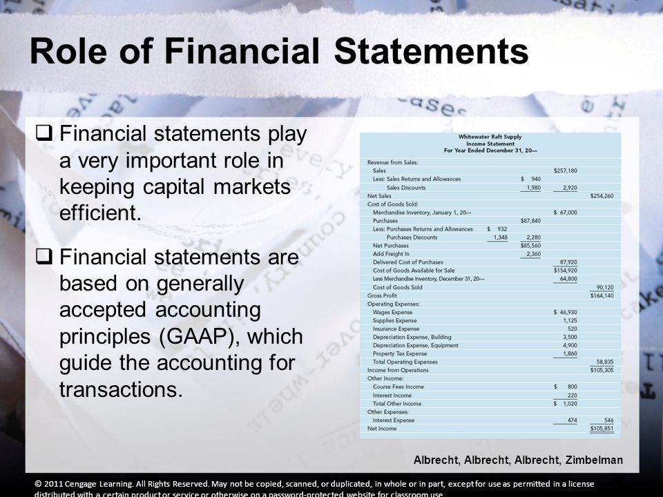 role of financial statements A look at the 4 key parts of a financial statement: the balance sheet & income statement are essential financial statements help you analyze a company's financial.