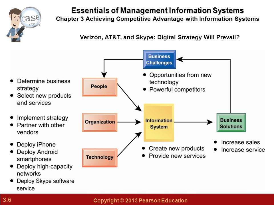 the ways in which telecommunication technology provides competitive advantage to a firm Part 1human resources management  the company with the access to the most capital or the latest technology had the best competitive advantage  a firm's human.