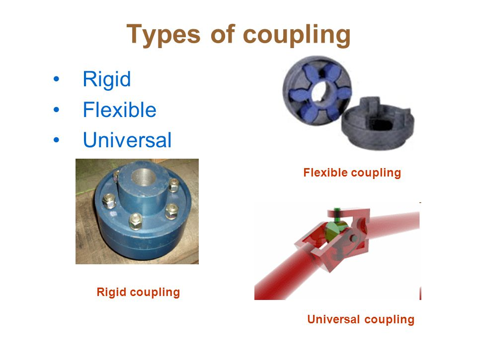 types and uses of coupling devices engineering essay Software requirements  learn software engineering concepts in simple and easy steps starting from their overview and then covering  their types and causes,.